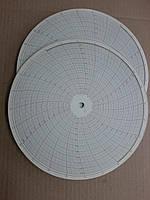Диски диаграммные (бумага) №2190