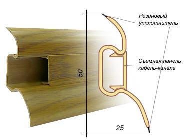 Плинтус с кабель-каналом