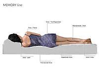 Матрас-тонкий, Топер - Футон BIG-MEMORY жаккард (Eurosleep), высота 6 см, 4 фиксатора,
