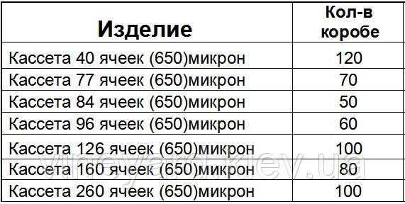 купить кассеты для рассады в Украине