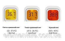 Безконтактний інфрачервоний термометр для тіла Shun Da