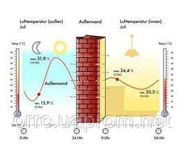 """Керамический блок """"ТеплоКерам"""" 2,12 НФ М100 (Керамейя) 250х120х138 мм, фото 3"""