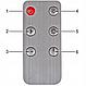 Електричний обігрівач на стіну, тепловентилятор Картина, фото 2