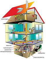 Воздушное отопление дома, коттеджа