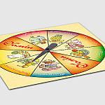Настольная игра Arial Смачні кольори 910848, фото 2