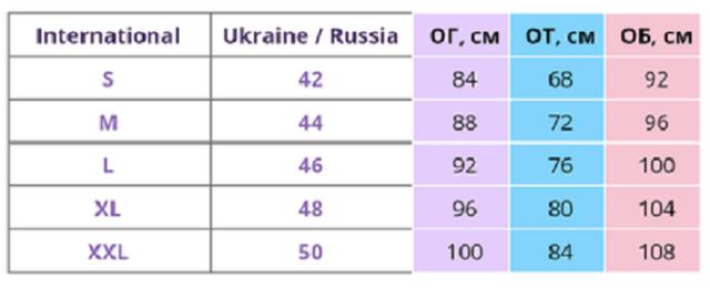 картинка таблица размеров для зимней куртки