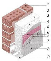 Устройство и ремонт отделки фасадов зданий