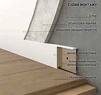 Особенности алюминиевого плинтуса скрытого монтажа, представленного компанией-производителем «Профиль Центр»