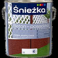 Кислотная краска по бетону купить бетон удельный