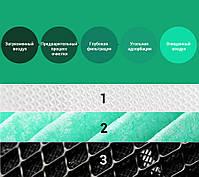 Фільтр для очисника повітря XIAOMI Mi Air Purifier M6R-FLP, фото 6