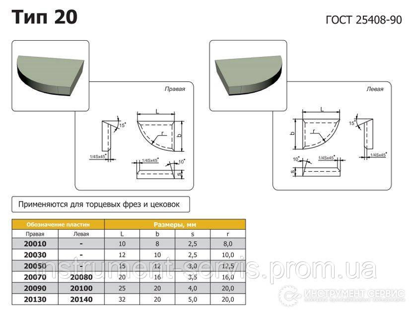 Пластинат вердосплавная 20080 ВК8
