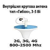 Усилитель сотового мобильного сигнала Lintrаtеk KW25A-GW 900/2100 МГц c MGC в комплекте, фото 2