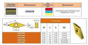 VBMT160404 OTM OC 2125 Твердосплавная пластина для токарного резца, фото 2