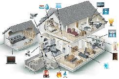 Розумний дім