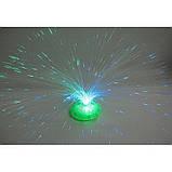 Волоконно-оптический светодиодный ночник, фото 8