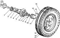 Группа 31. Колеса и ступицы Подгруппа 3101, 3103. Колеса передние направляющие. Ступицы передних колес.