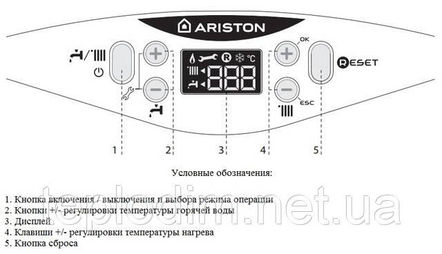 Ariston Cares Premium 30 турбо