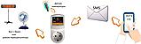 Умная розетка GSM SMS реле управление через телефон с функцией терморегулятора, фото 5