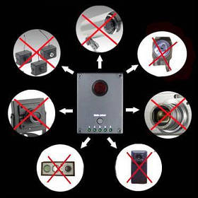 Детекторы камер