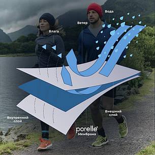 Носки водонепроницаемые Dexshell Coolvent Aqua Blue, фото 2