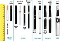 Выбираем электронную сигарету. Дизайн и внешний вид