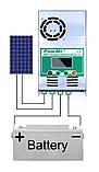 30А 12В/24В/36В/48В MPPT Контроллер заряда солнечных батарей (модулей) PowMr Контролер заряду сонячних панелей, фото 2