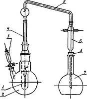 Прибор д/перегонки бензойной кислоты б/штатива (1744)