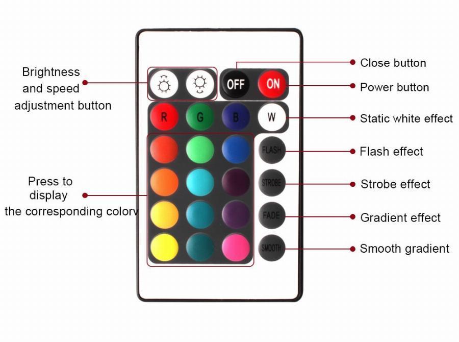 Пульт ДУ RGB  (Для LED ленты, прожектора и т.д.) Батарейка в комплекте