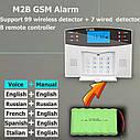 Earykong M2B беспроводная GSM сигнализация 433 МГц, фото 4