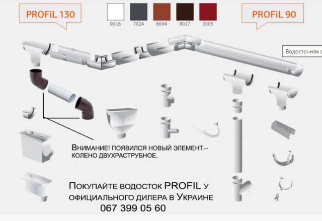 PROFIL Водосточная система схема соединения элементов фото