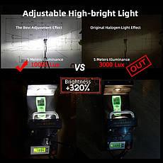 Автомобильные лампы LED Cnsunnylight H7 mini 10000LM 6000K, фото 3