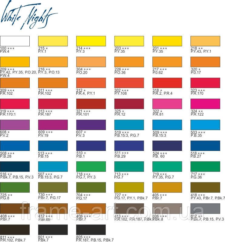 Краска акварельная 2,5мл Белые ночи, индантреновый синий