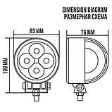 Доп LED фара BELAUTO BOL0403S 880 Лм (точечный), фото 2