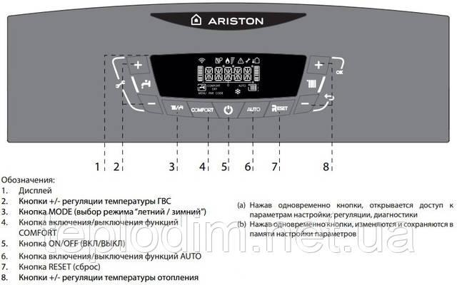 Парапетный газовый котел Ariston Clas X 24 ff