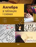 Таблиці та схеми. Алгебра в таблицях і схемах. Торсинг