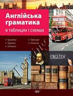 Таблицы и схемы. Английская грамматика в таблицах и схемах