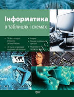 Таблиці та схеми. Інформатика. Торсинг