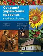 Таблицы и схемы. Современное украинское правописание в таблицах