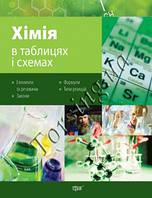 Таблиці та схеми. Хімія в схемах та таблицях. Торсинг