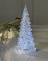 Новогодняя гирлянда ёлка