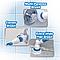 Электрическая щетка для влажной уборки SPIN SCRUBBER, телескопическая ручка, белая, фото 3