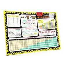 Подкладка-подсказка учебная А3 1 класс 129048
