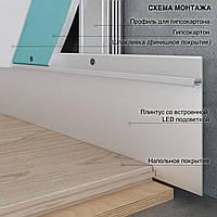 Алюминиевые плинтусы скрытого типа крепления позволяют воплотить в жизнь самые смелые дизайнерские проекты