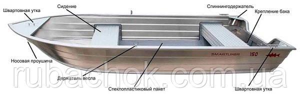 Лодка алюминиевая Smartliner 150, фото 1