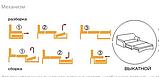 Диван еврокнижка ГЛОРИЯ для ежедневного сна Серый Бежевый Коричневый Классические 2-х местные диваны, фото 4