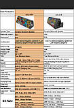 20W Колонка Mifa A10 Plus Graffiti Red портативная 20 Вт / IPX7  + USB TypeC / AUX / MicroSD / Bluetooth 5.0, фото 10