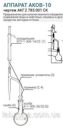Аппарат Аков 10. Лабораторные приборы из стекла