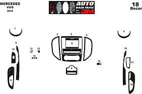 Накладки на панель Алюміній Mercedes Vito / V W447 2014↗ рр.