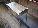 Изделия из нержавеющей стали, фото 10