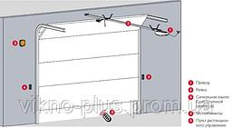 Автоматика для гаражных ворот АЛЮТЕХ - серия LEVIGATO LG-800, фото 3